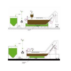 Metal Chip Management & Coolant Filters